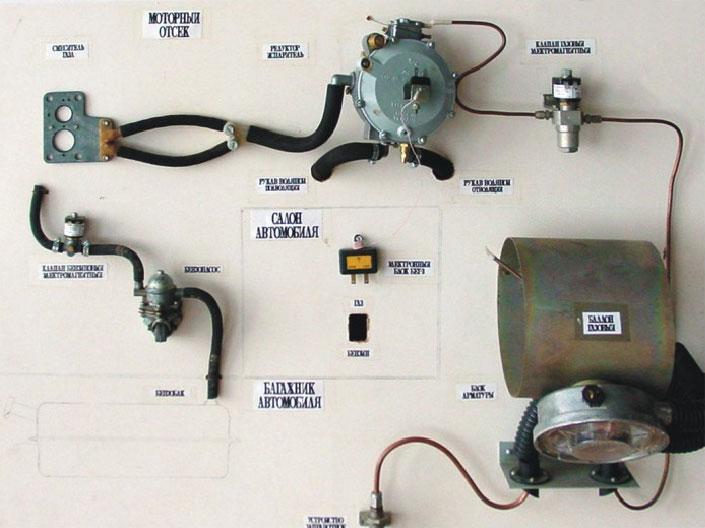 Автомобильная газо-топливная система