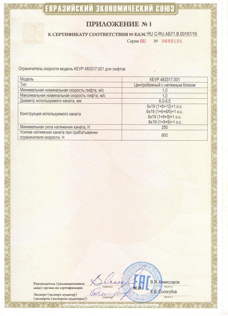сертификат ограничителя скорости лифта